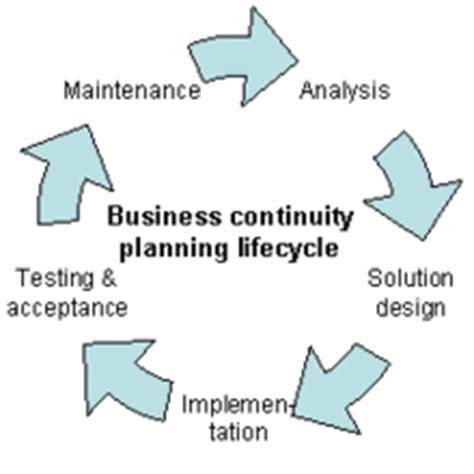 Event Planning Sample Marketing Plan - Executive Summary