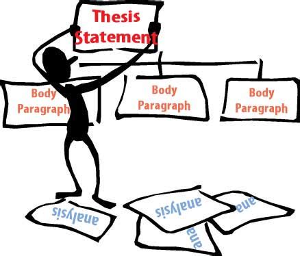 How to Write an Argument Essay Step by Step Owlcation